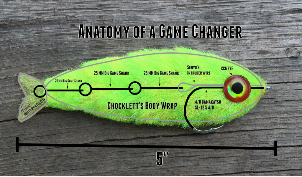 anatomy of chartreuse game changer pike fly bass streamer