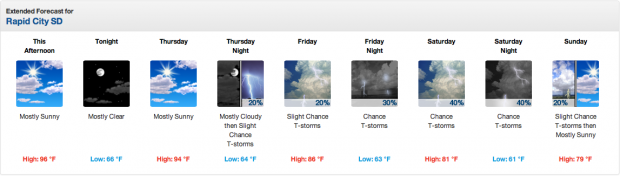 Cooler Weather for the Next Week!