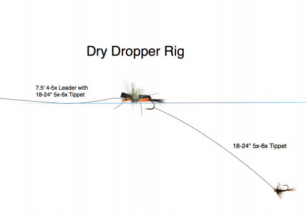 Fly Fishing Dry Dropper Rig